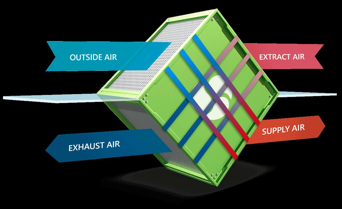 crossflow-heat-exchanger